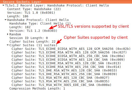 SSL/TLS Handshake Explained