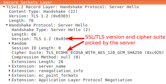 SSL/TLS Handshake Explained