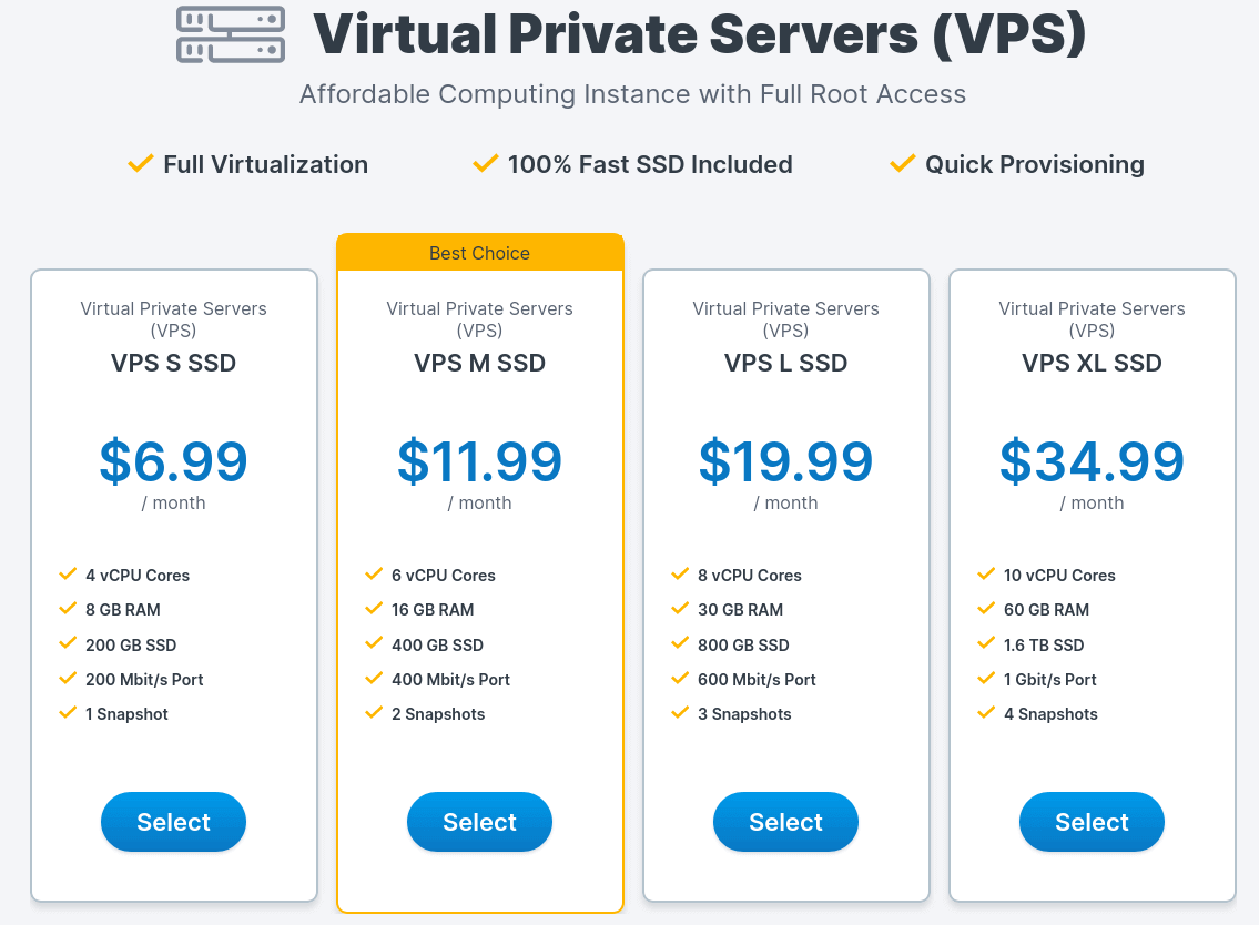 VPS hosting for email
