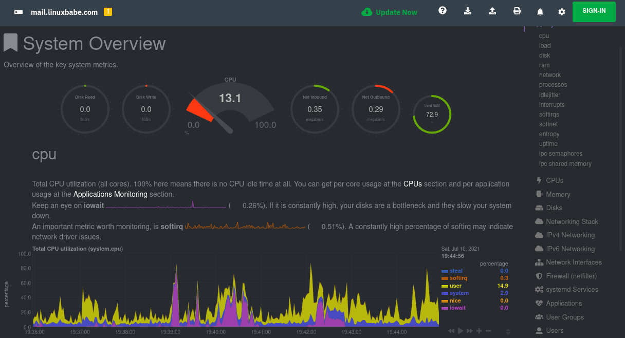 Linux Server Performance Monitoring with Netdata