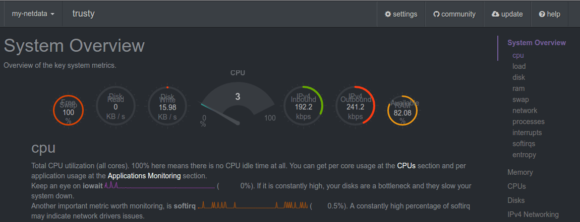 Linux server performance monitoring netdata dashboard