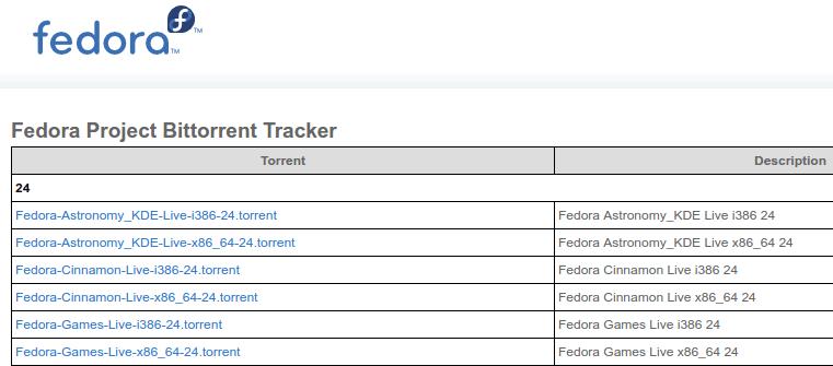 linux os download torrent magnet