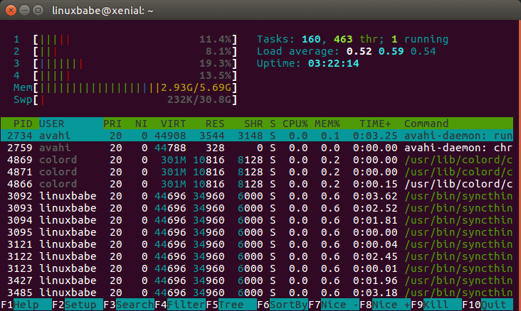 htop check memory usage on linux