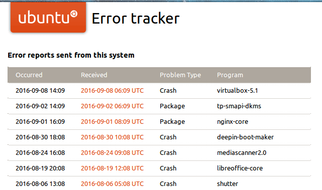 ubuntu-error-tracker
