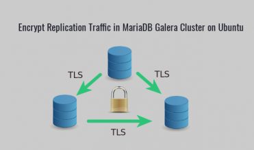 encrypt replication traffic mariadb galera cluster