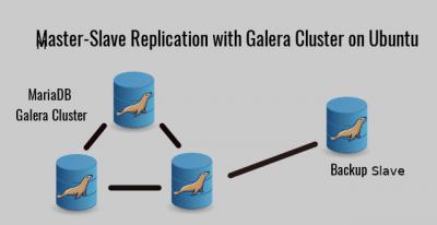 master-slave replication with Galera cluster ubuntu