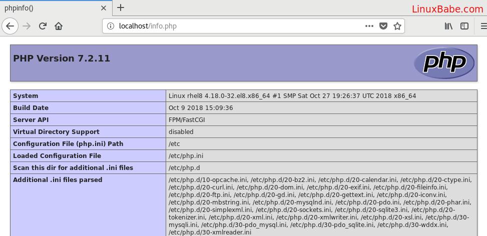 PHP-FPM-RHEL-8-CentOS-8