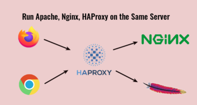 Run Apache, Nginx & HAProxy on Same Server (Debian, Ubuntu, CentOS)