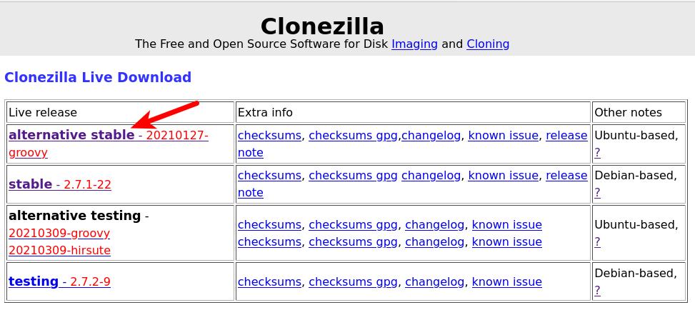clonezilla live alternative stable