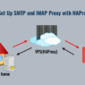 Set Up SMTP and IMAP Proxy with HAProxy
